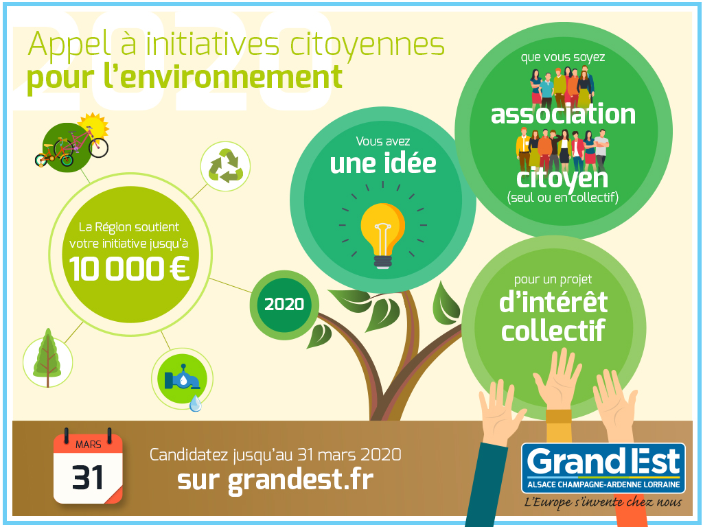 Appel à initiatives citoyennes